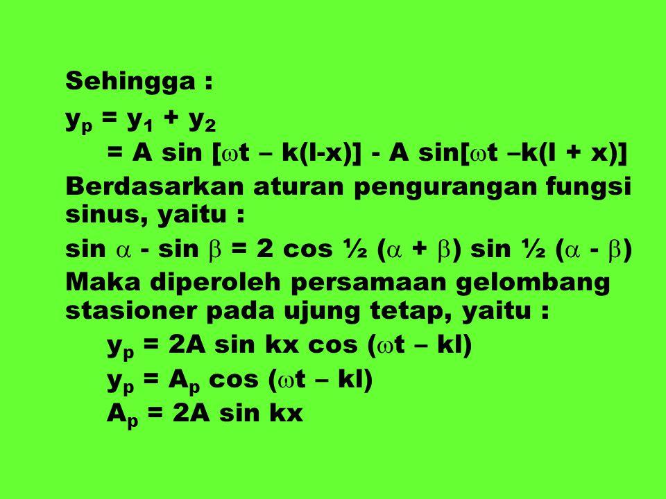 Sehingga : yp = y1 + y2 = A sin [t – k(l-x)] - A sin[t –k(l + x)]